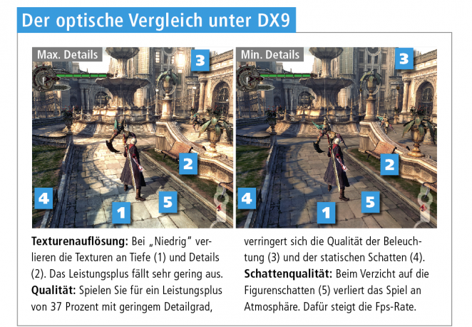 Devil May Cry 4: Grafikvergleich