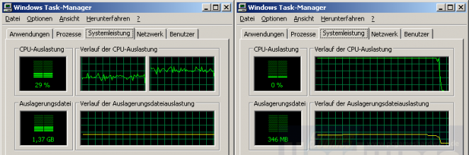 Comparison in the Task-Manager: 1 core and 2 cores (picture: PCGH)