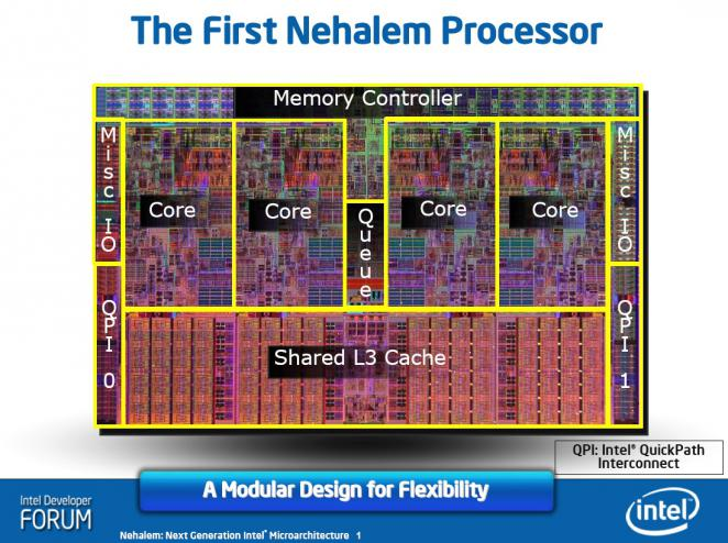 DIE Shot of the Nehalem from an Intel presentation (picture: Intel)