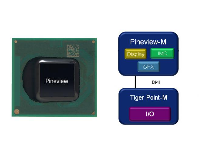 Intel-Atom-Nachfolger Pineview und Chipsatz Tiger Point = Pine Trail