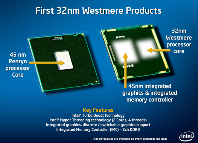 Westmere will include a GPU into the processor for the first time.