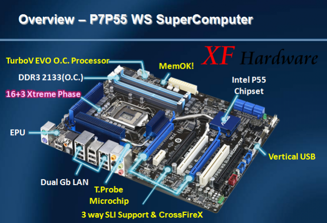 Asus P7P55 WS Supercomputer