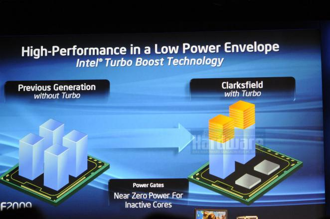 Clarksfield: Turbo-Modus des Core i7 Mobile im Detail (5)