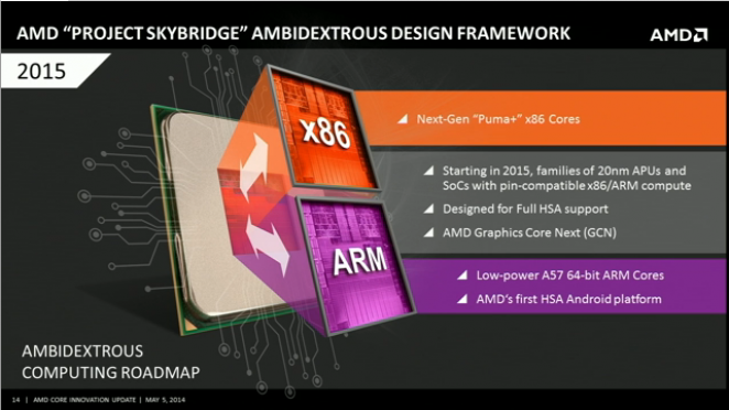 AMD Core Innovation Update Investor Webcast  19