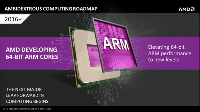 AMD Core Innovation Update Investor Webcast  22