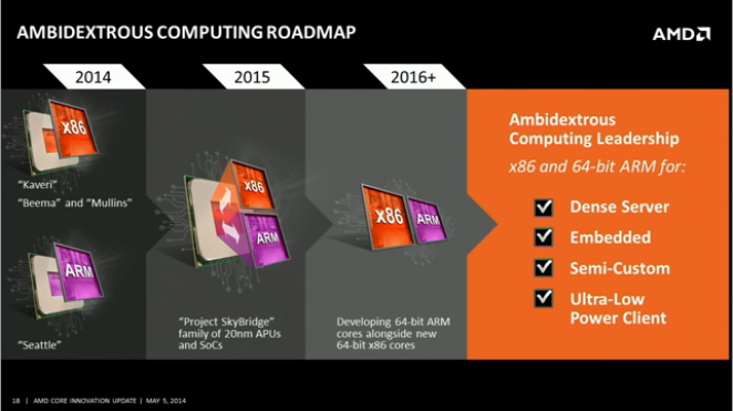 AMD Core Innovation Update Investor Webcast  23