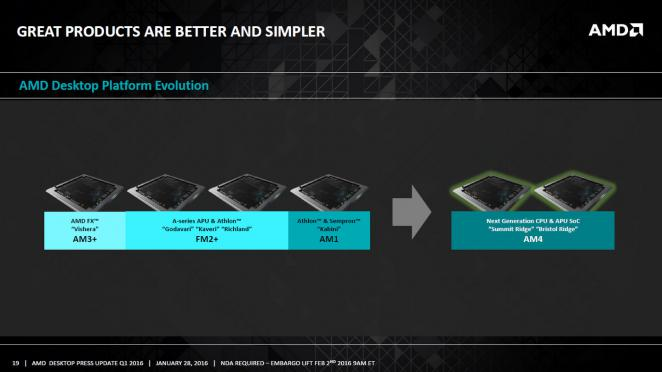 AMD Desktop Press Update Q1 2016   19