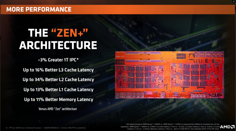 https://www pcgameshardware de/AMD-Zen-Architektur