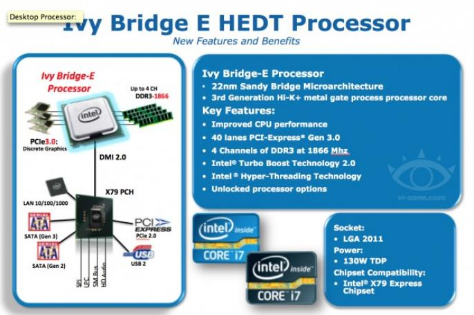 Ivy Bridge E: High-End-Sortiment kommt laut Leak im September. (1)