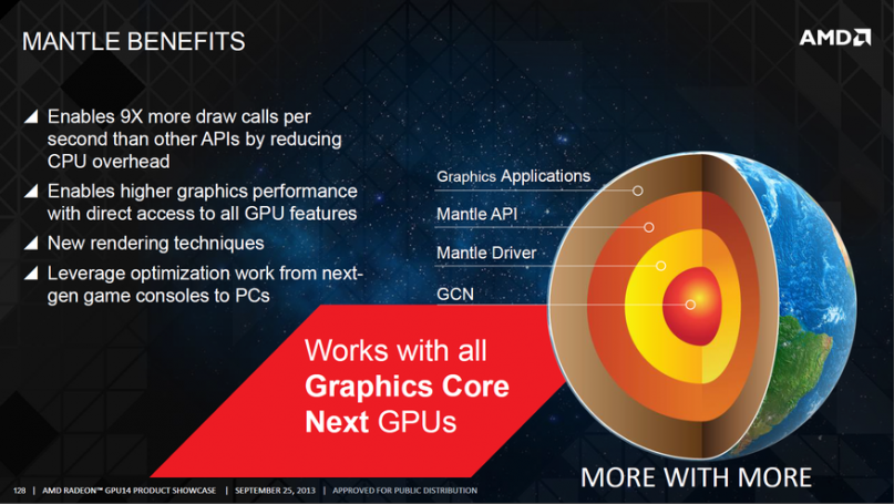 GPU14: AMD bringt Low-Level-API Mantle (3)