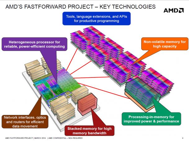 AMD_Fastforward_3-pcgh.png