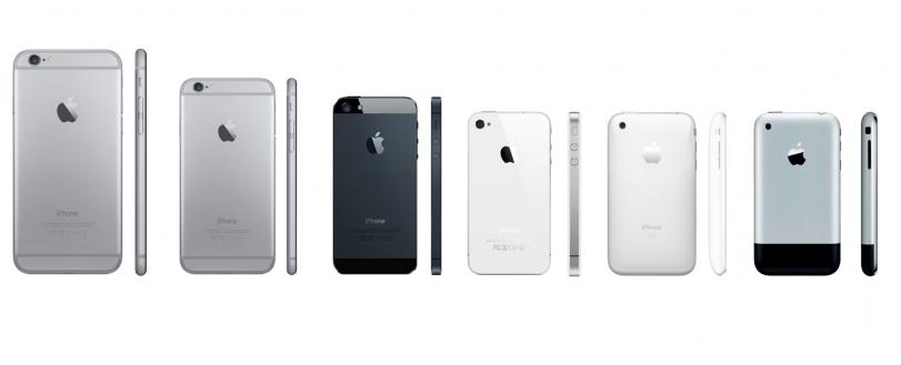 Iphone S Plus Daten