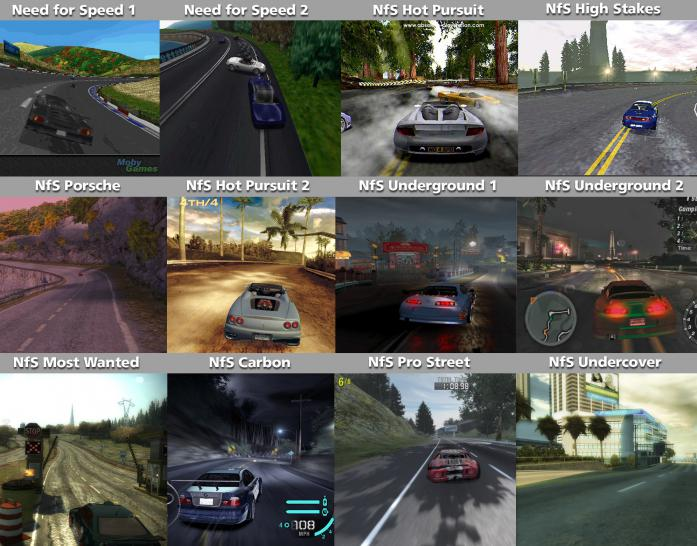 Need for Speed: Landscapes compared