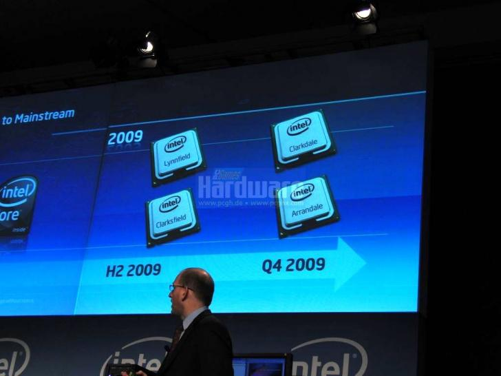 Intel announced Arrandale dual-core processors with Hyperthreading and integrated graphics unit. (1)