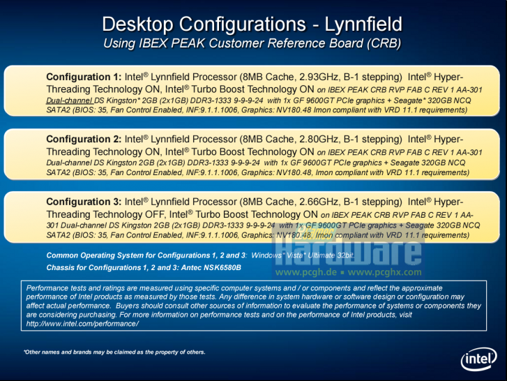 Intel confirms Lynnfield CPU specs