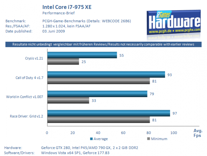 CPU-Z: Intel Core i7-975 XE (Benchmark #1)