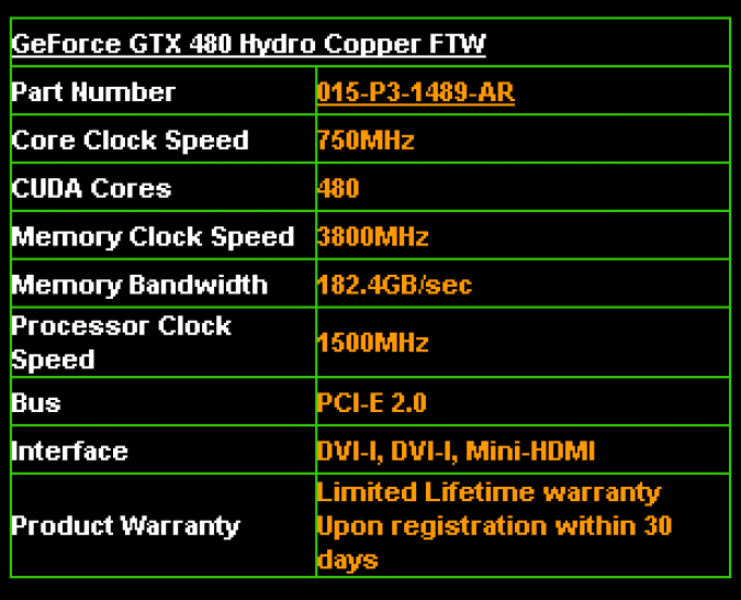 Datentabelle der Geforce GTX 480 Hydro Copper FTW