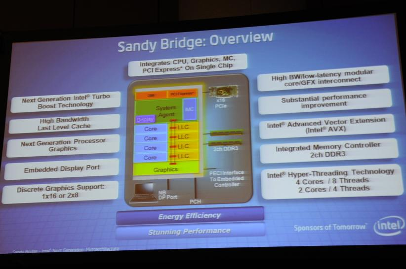 Sandy Bridge Demos 11