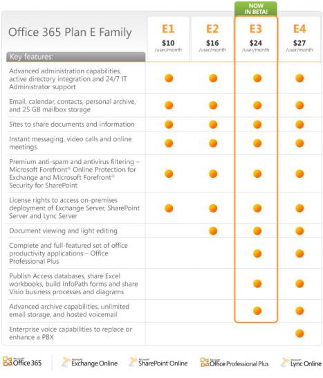 office 2013 und office 365 microsoft ver ffentlicht preise f r die software pakete. Black Bedroom Furniture Sets. Home Design Ideas