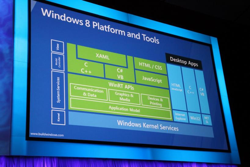 Build Windows 2011: Bilder aus der Windows 8 Keynote (1)