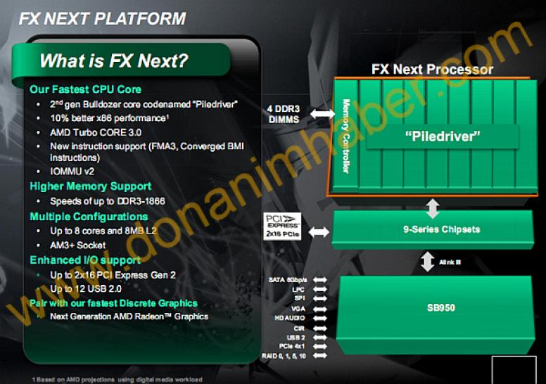 AMD Bulldozer: Neuer Software Optimization Guide enhüllt Features von Piledriver und Trinity
