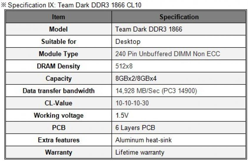Team Dark DDR3 1866 CL10