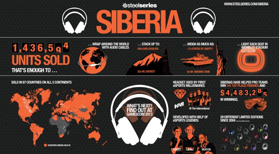 Steel Series Siberia Elite: edles 200-Euro-Headset im Hands-on-Test auf der Gamescom (1)