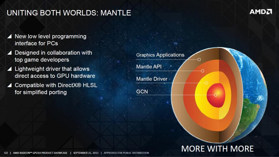 GPU14: AMD bringt Low-Level-API Mantle (1)