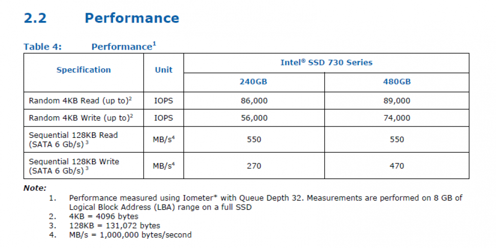Intel SSD 730: Performance