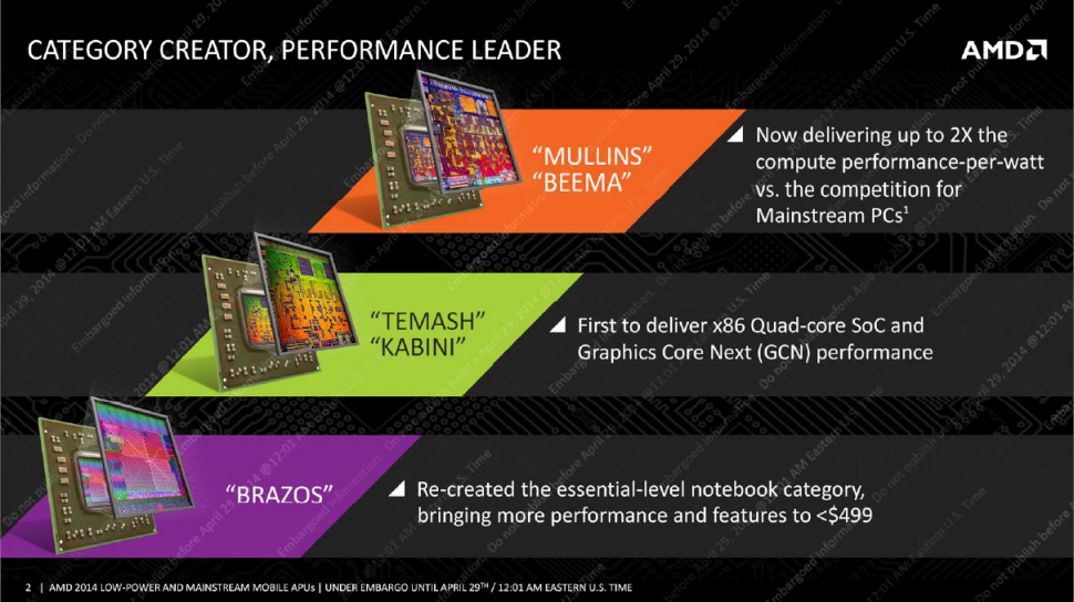 AMD Beema Mullins Briefing Deck  (2)