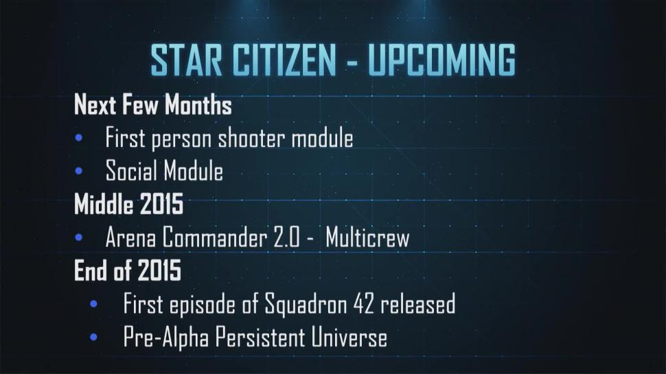 Star Citizen: Roadmap