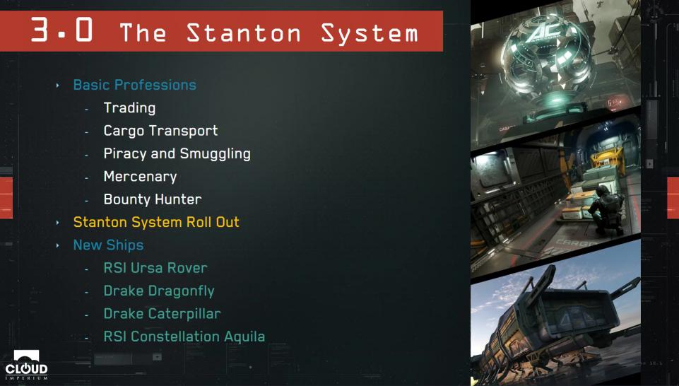 Star Citizen: Roadmap ab Version 3.0 bis Version 4 (1)