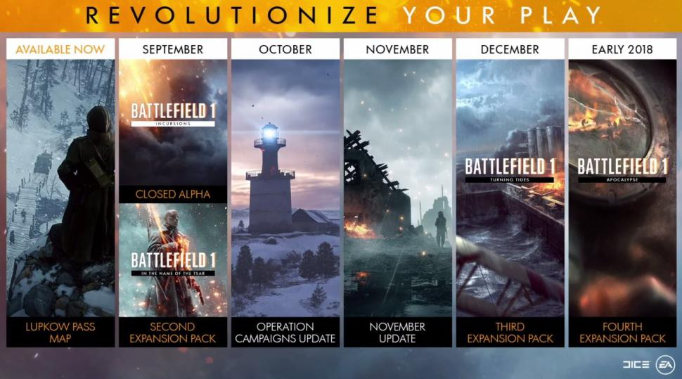 Battlefield 1: Revolution 2017 pc game Img-1