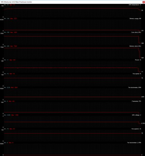 Mod Nvidia Bios - 0425