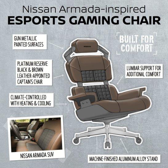 Strange Gaming Stuhle Nissan Zeigt Konzepte Zu Neuen Stuhlen Fur Gamer Bralicious Painted Fabric Chair Ideas Braliciousco