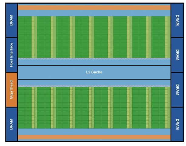 Nvidia bestätigt: Erste Fermi-Grafikkarten gegen Jahresende: http://www.pcgameshardware.de/Grafikkarten-Grafikkarte-97980/News/Erste-Fermi-Grafikkarte-angekuendigt-696538/