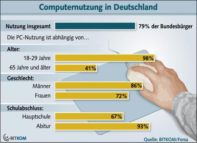 leben in deutschland online test fortpflanzung des menschen video