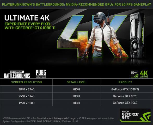 Hd Graphics Tool Pubg Download: PUBG: Nvidia Empfiehlt Geforce GTX 1060 Für 1080p- Und 60