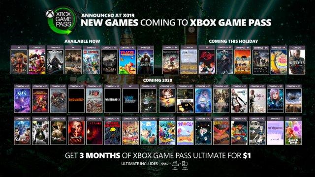Xbox Game Pass für PC: Microsoft erweitert Spiele-Flatrate um viele neue Titel - PC Games Hardware