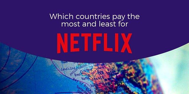 Netflix Datenbank