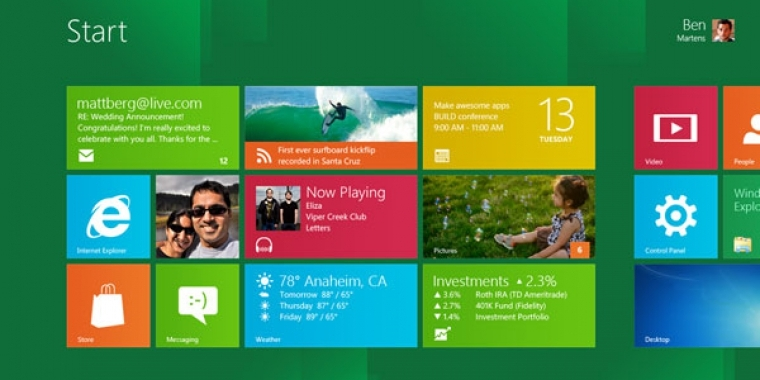 Windows 8: Support endet heute
