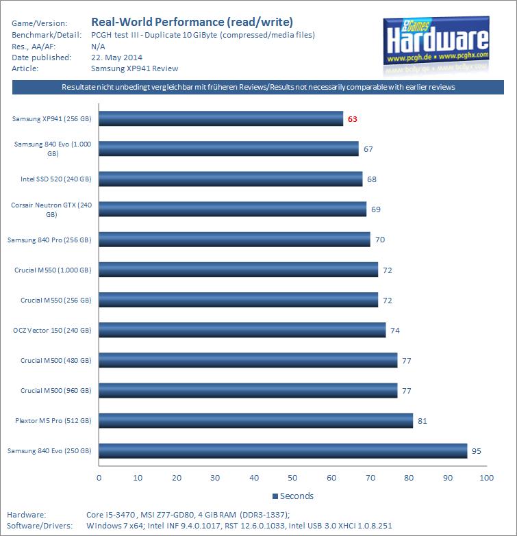 Frankford De Read Consumer: Samsung XP941-SSD: Daumengroßes Geschwindigkeitswunder Im