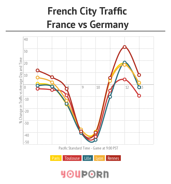 frenchcities-francevsgermany-pcgh