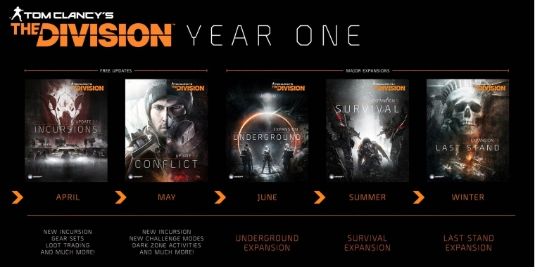 The Division: Survival-DLC-Release im September