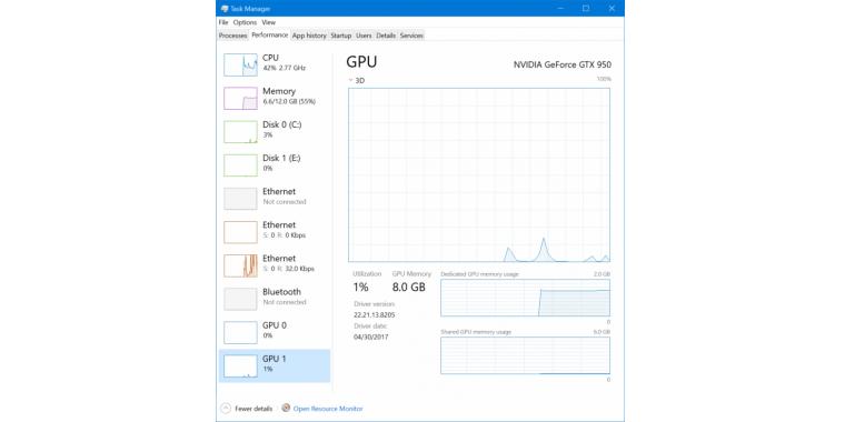 windows 10 task manager zeigt k nftig die gpu auslastung an. Black Bedroom Furniture Sets. Home Design Ideas