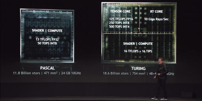 Geforce RTX 2070 Ti: Potenzielle Eckdaten und Benchmarks aufgetaucht (1)