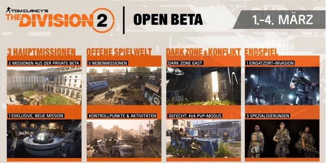 The Division 2 Open Beta: Berichte über DELTA-Fehler und fehlende Gegner