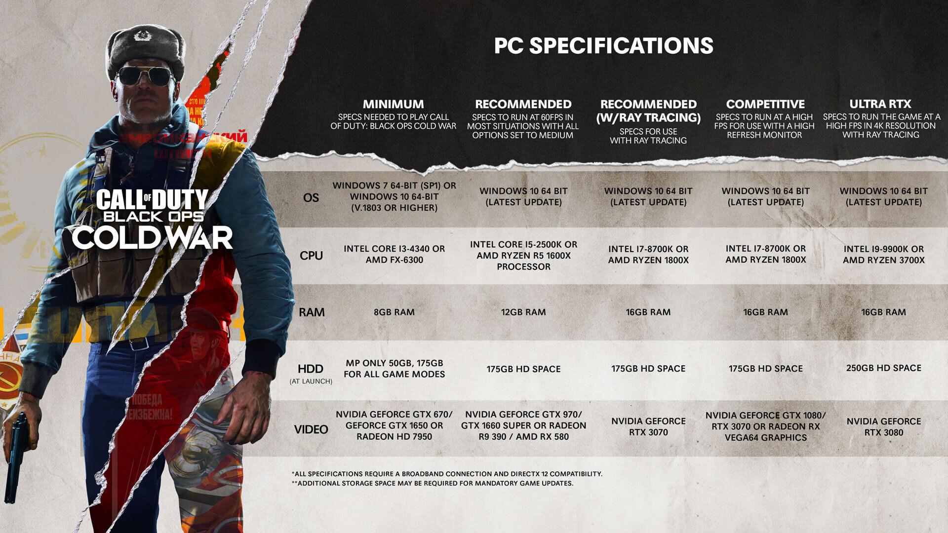 Bild in Originalgröße - 2020/10/Call-of-Duty-Black-Ops-Cold-War-RTX-systemvoraussetzungen-pcgh.jpg