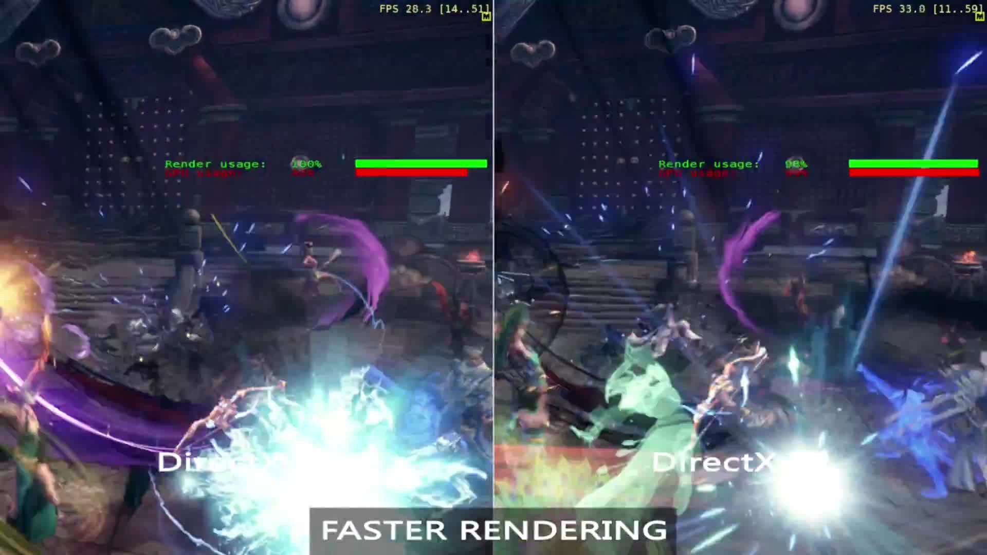 Cryengine-RPG King of Wushu: DirectX 11 versus DirectX12 im Trailer